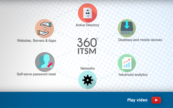 ITSM 360 integrations video