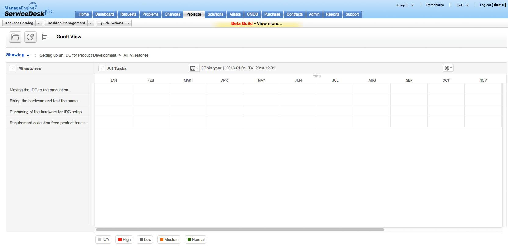 project management it help desk request