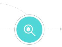 Roadmap | ServiceDesk Plus cloud helpdesk