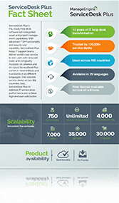 ServiceDesk Plus Fact Sheet