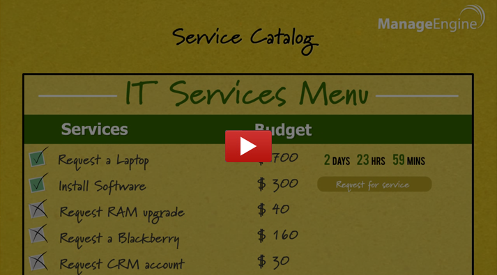 IT service catalog video