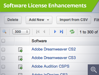 Software License Enhancements
