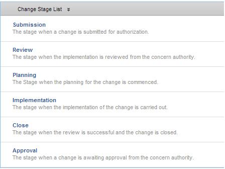 Pt daya cipta mandiri solusi dcmsolusi mobile 08121057533 change management ccuart Choice Image