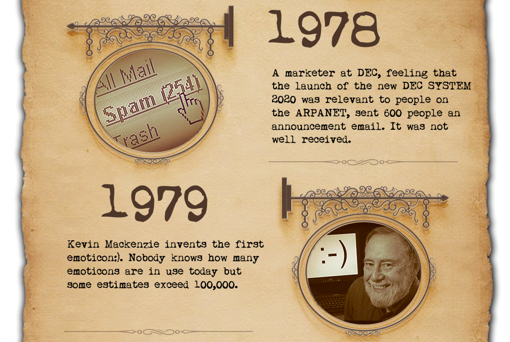 The lighter side of IT history infographic
