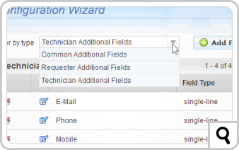 User Additional Fields