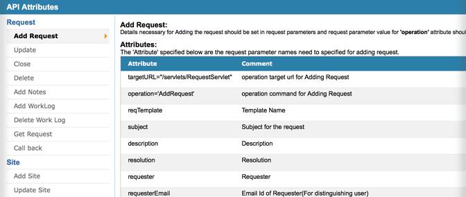 Service desk API