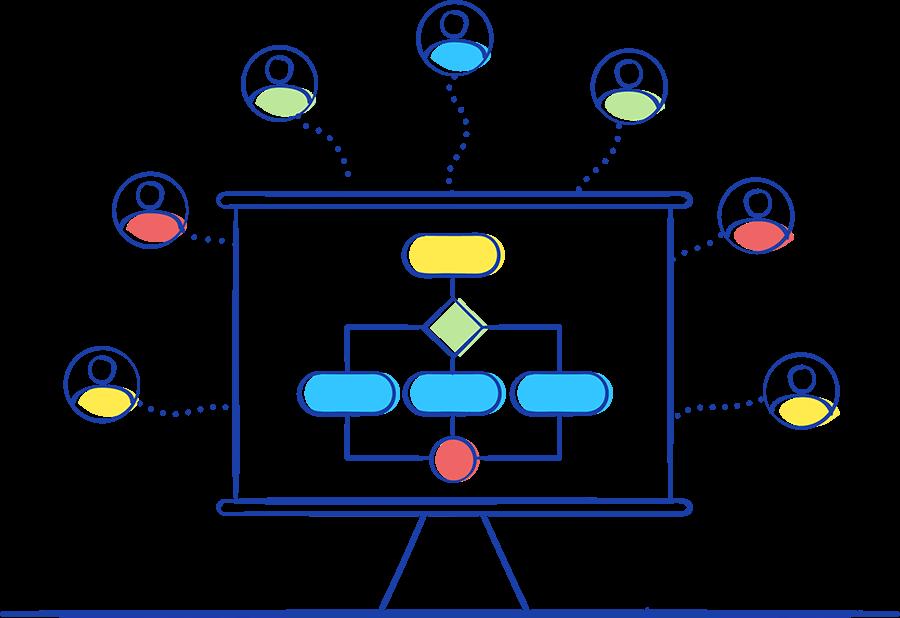 Service desk workflows