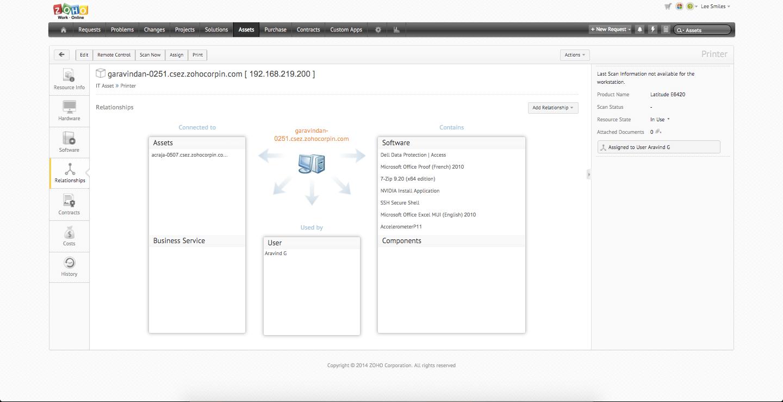 IT self service workflow