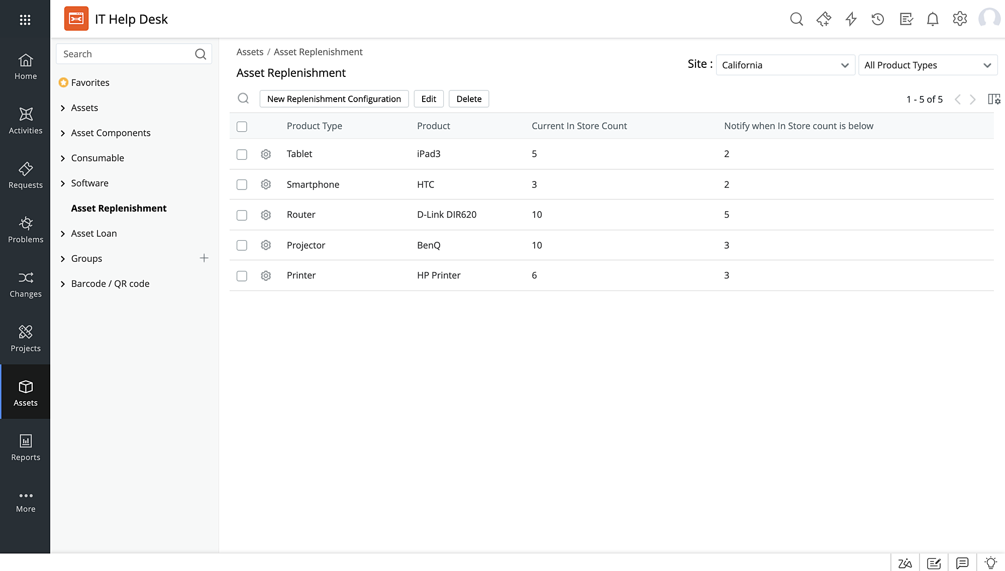 Asset replenishment configuration in ServiceDesk Plus