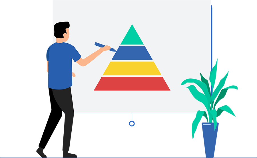 ITIL knowledge management hierarchy