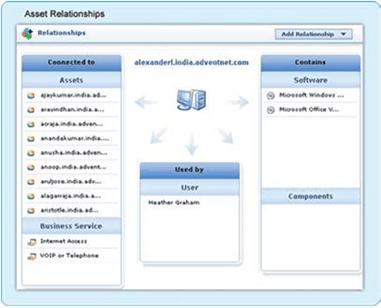 ITIL best practices pdf