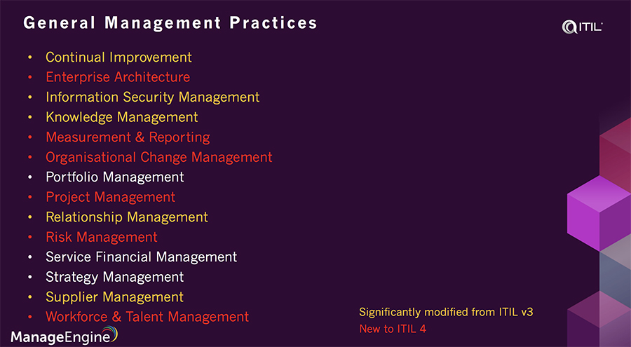 Business management practices ITIL v4