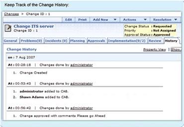 ITIL best practices for service desk