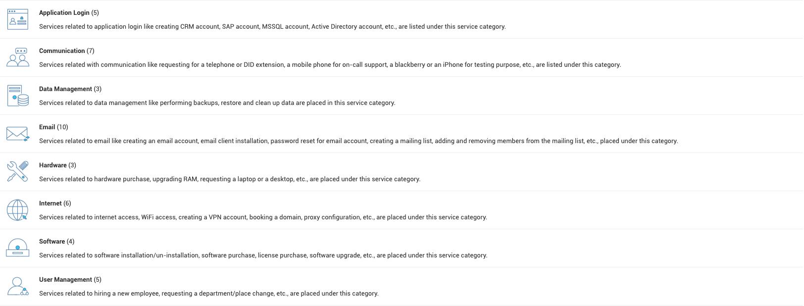 Categorías de servicios de TI en el catálogo de servicios