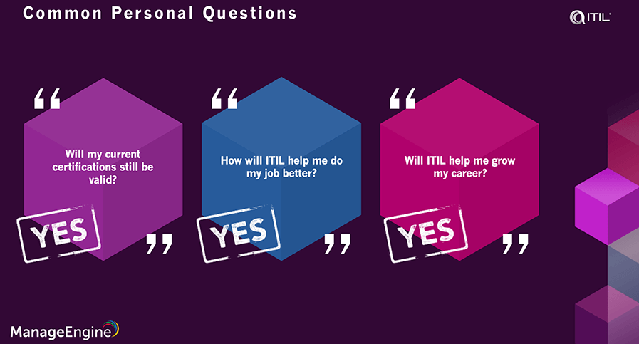 ITIL 4 certification questions