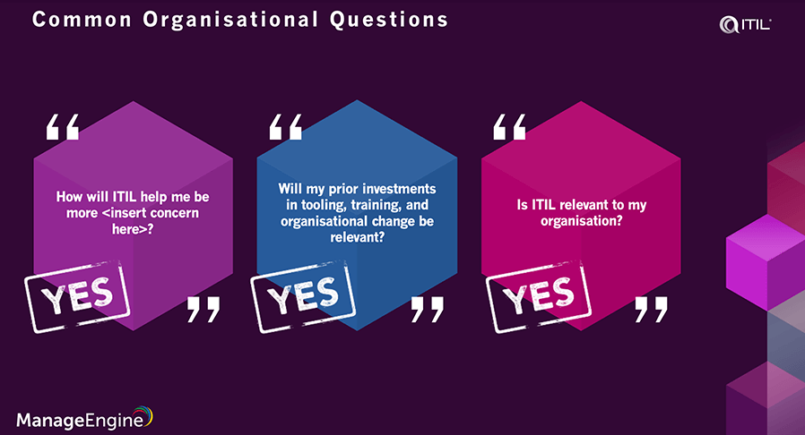 ITIL certification questions and answers