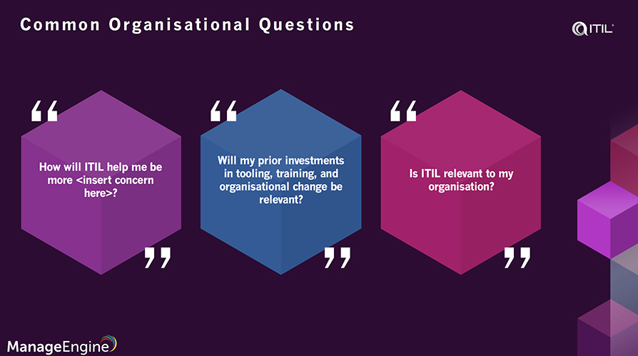 ITIL 4 foundation exam questions