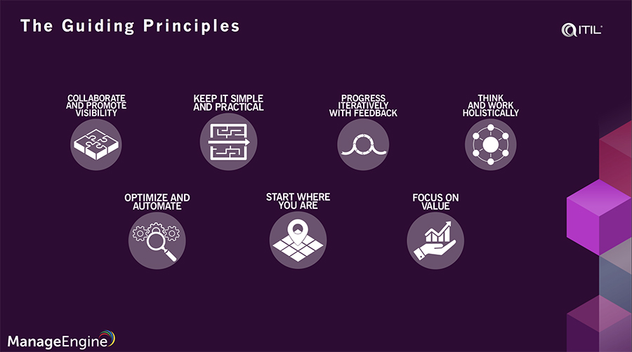 ITIL 4 guiding principles