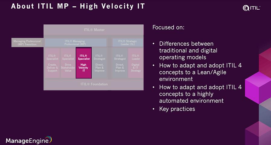 ITIL 4 high velocity IT