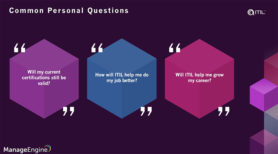 ITIL 4 overview questions and answers
