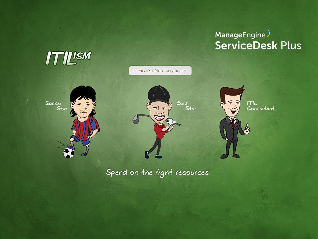 Spending for ITIL