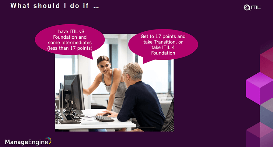 ITIL Intermediate Certification