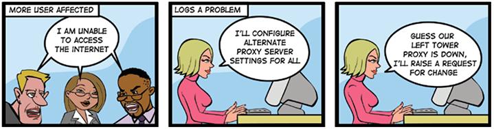 ITIL problem management best practices