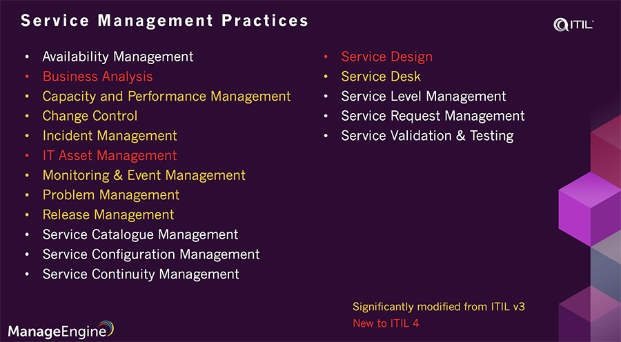 Service management practices ITIL 4