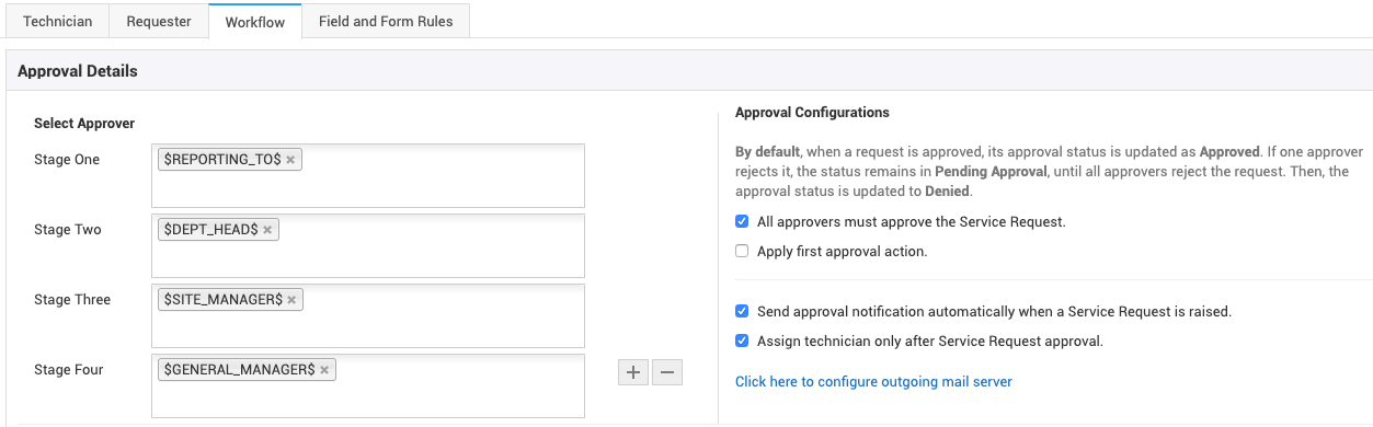 Service request approval workflow