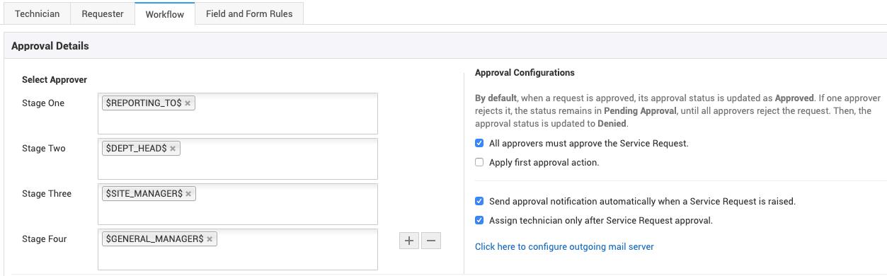 Flujo de trabajo de aprobación de solicitudes de servicio