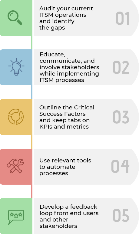 ITSM implementation checklist