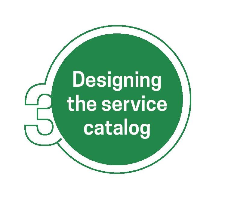 Designing the service catalog