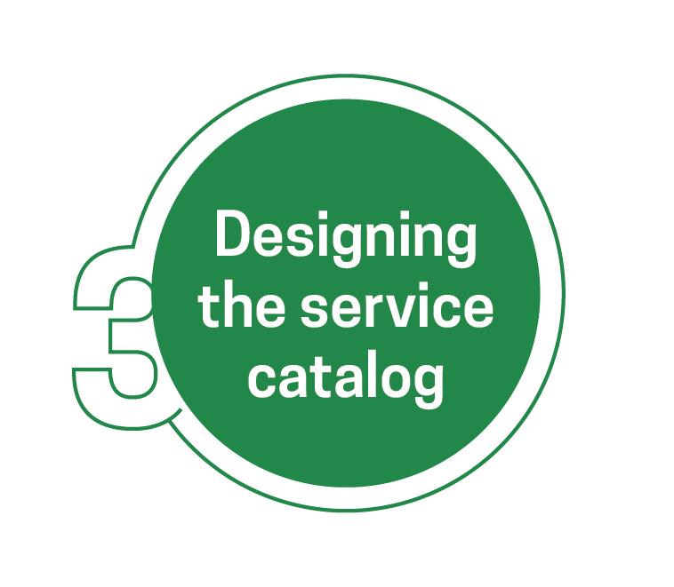 Self service portal design