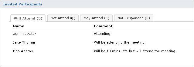 invited_participants
