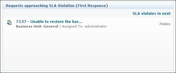 req-response-violation