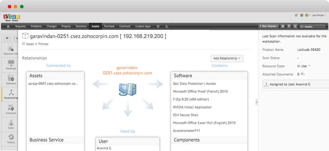 Отслеживание ИТ-ресурсов в ServiceDesk Plus