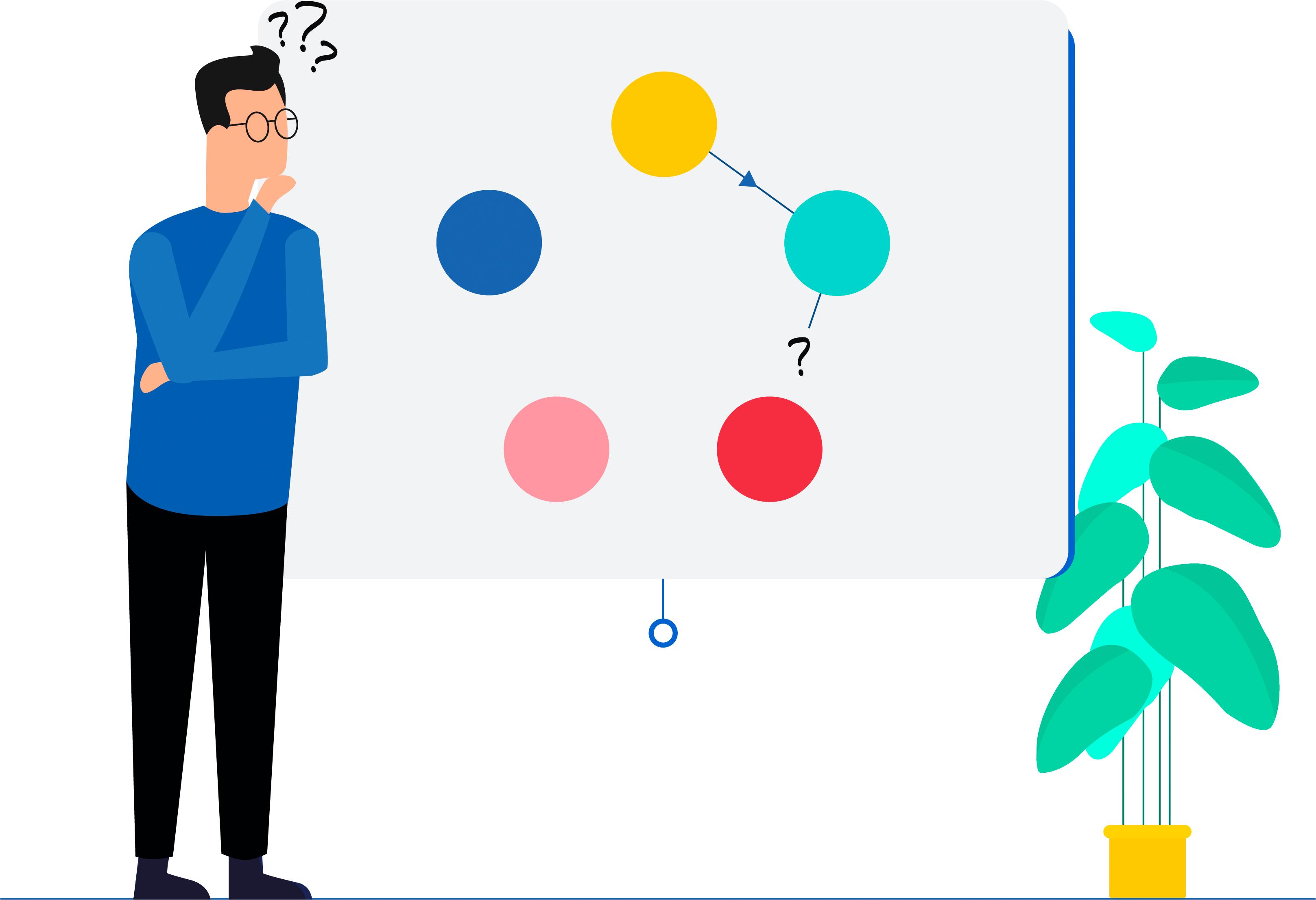 Как организации осуществляют управление изменениями