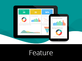 Analytics Plus-appen är tillgänglig för iPads och Android-tabletter