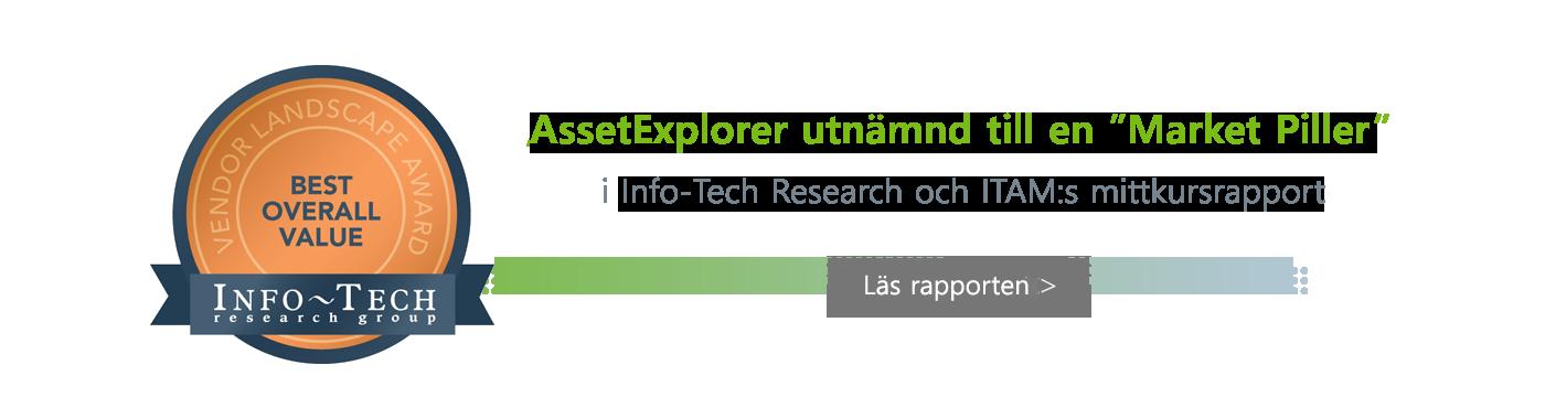 """AssetExplorer utnämnd till en """"Market Piller"""" i Info-Tech Research och ITAM:s mittkursrapport"""