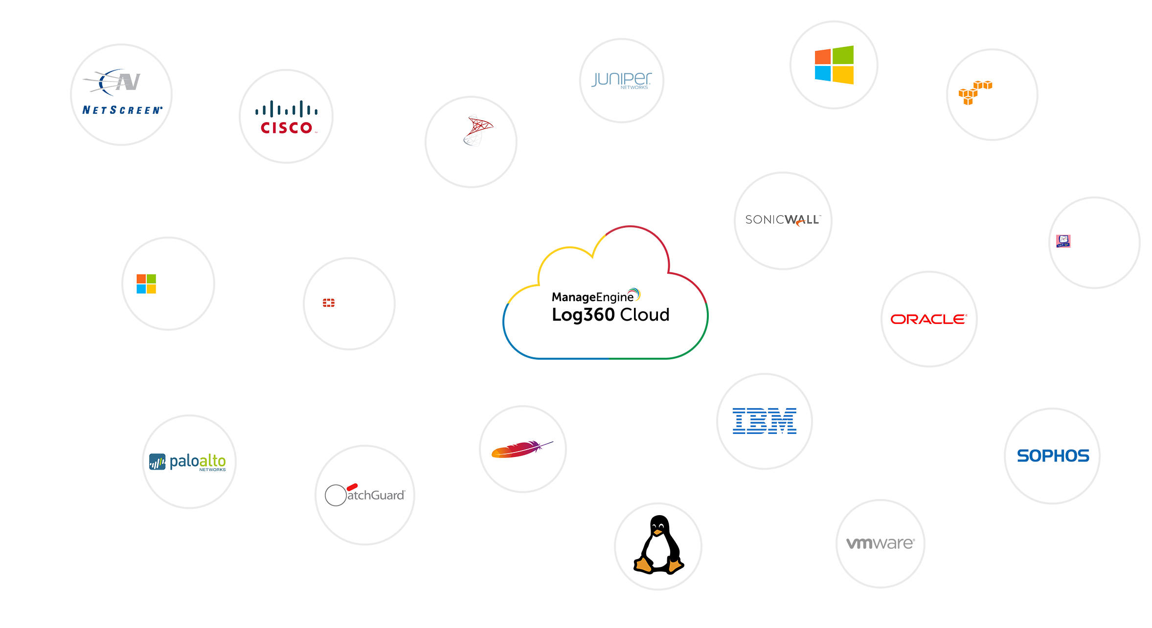 log360-cloud-supports-logos