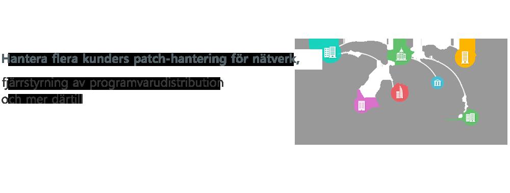 Hantera flera kunders patch-hantering för nätverk, fjärrstyrning av programvarudistribution och mer därtill