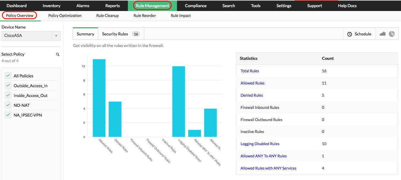 Översikt över brandväggspolicyer - ManageEngine Firewall Analyzer