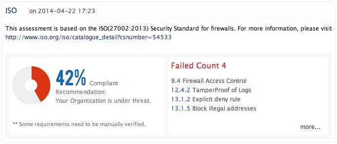 ISO 27001:2013-efterlevnadsrapporter - ManageEngine Firewall Analyzer