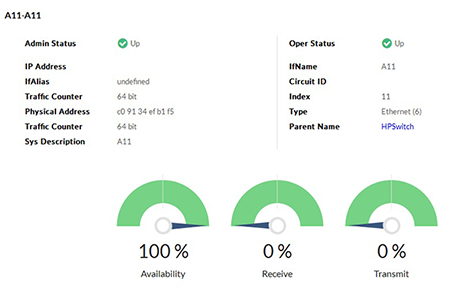 Network performance bandwidth