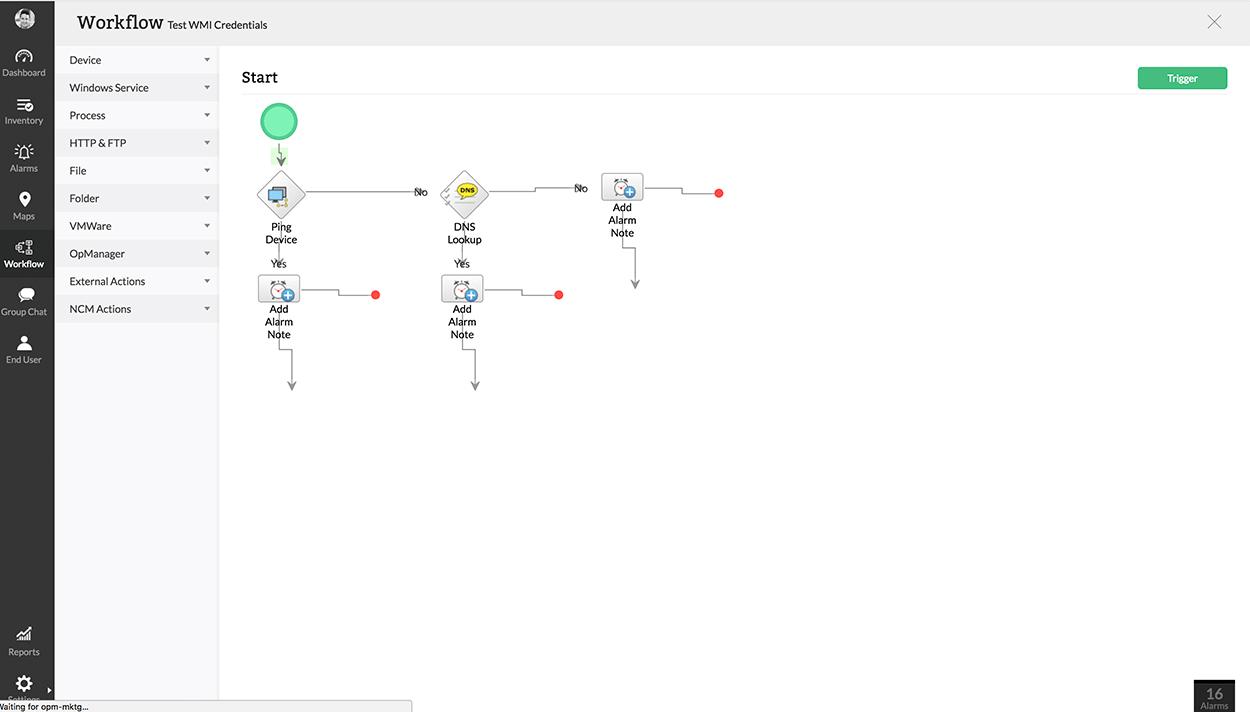 Workflows in network management