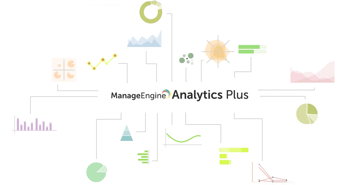 Out-of-the-box ITSM analytics