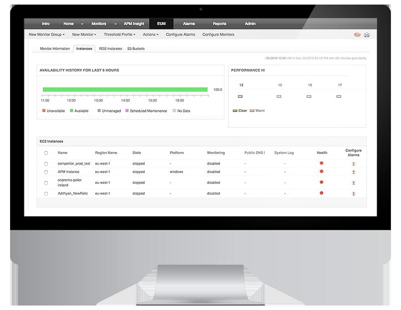 Cloud application monitoring