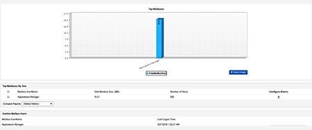 Bulut Uygulama İzleme Yazılımı - ManageEngine Applications Manager