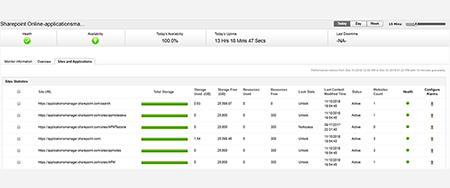 Bulut İzleme Araçları - ManageEngine Applications Manager