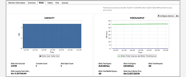 Depolama hesapları - ManageEngine Applications Manager